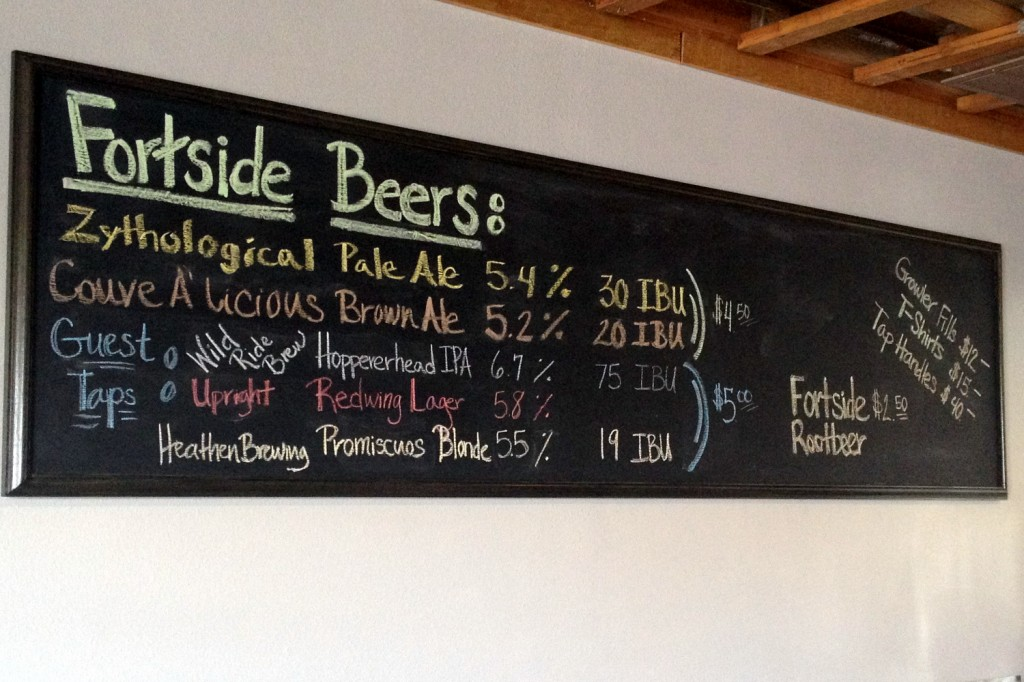Fortside Brewing Tap List